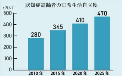 sec02_graf